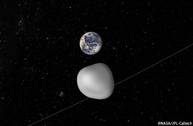 シンポジウム:天体の地球衝突問題にどう取り組むか2
