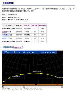 「地平座標表示」図