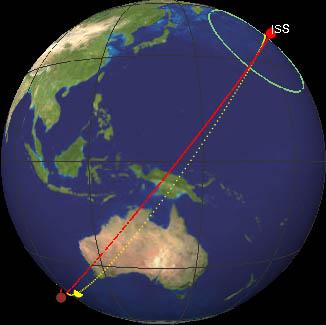 地球とISSの軌道(赤いリングがISSの軌道、黄色の線はISSの軌道を地表に投影したもの)