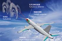 晴天乱気流検知システムの飛行試験に関する記者説明会