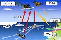 発表!空から、宇宙から行う防災活動のアイディア