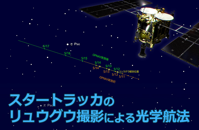 スタートラッカのリュウグウ撮影による光学航法を掲載しました