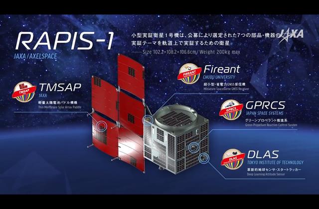 【動画】打上げ迫る!革新的衛星技術実証1号機ミッション紹介