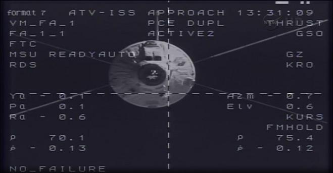 ISSに接近するATV4号機(提供:JAXA/ESA)