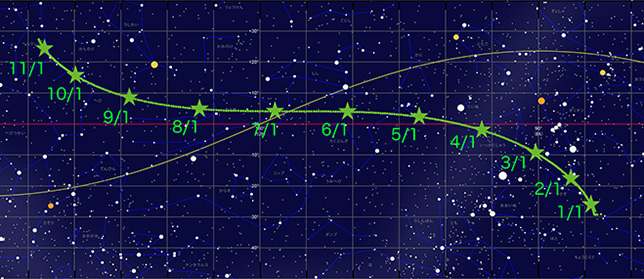 Hayabusa-2 - Mission autour de Ryugu - Page 6 Topics_20150430_lplus01