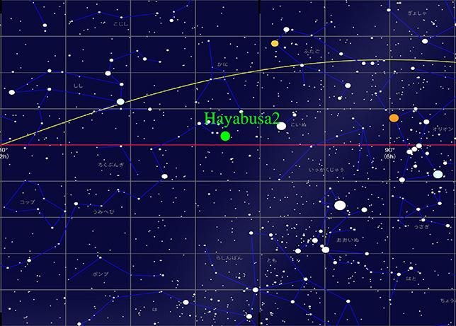Hayabusa-2 - Mission autour de Ryugu - Page 6 Topics_20150430_lplus02