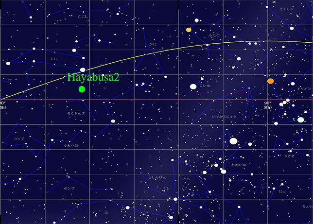 Hayabusa-2 - Mission autour de Ryugu - Page 6 Topics_20150602_lplus02